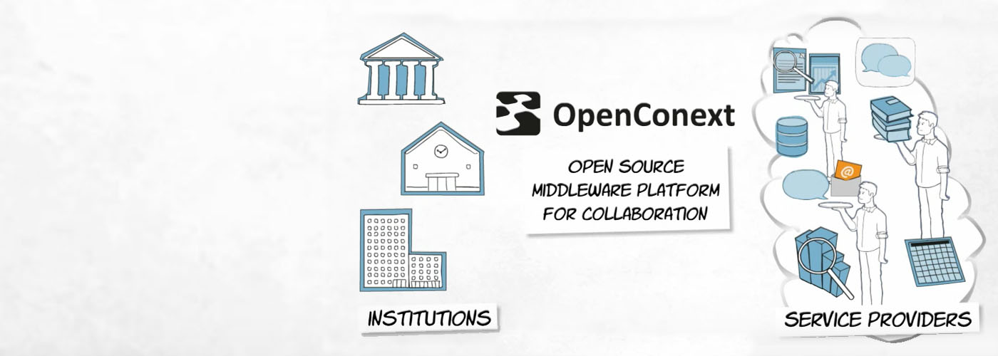 About OpenConext